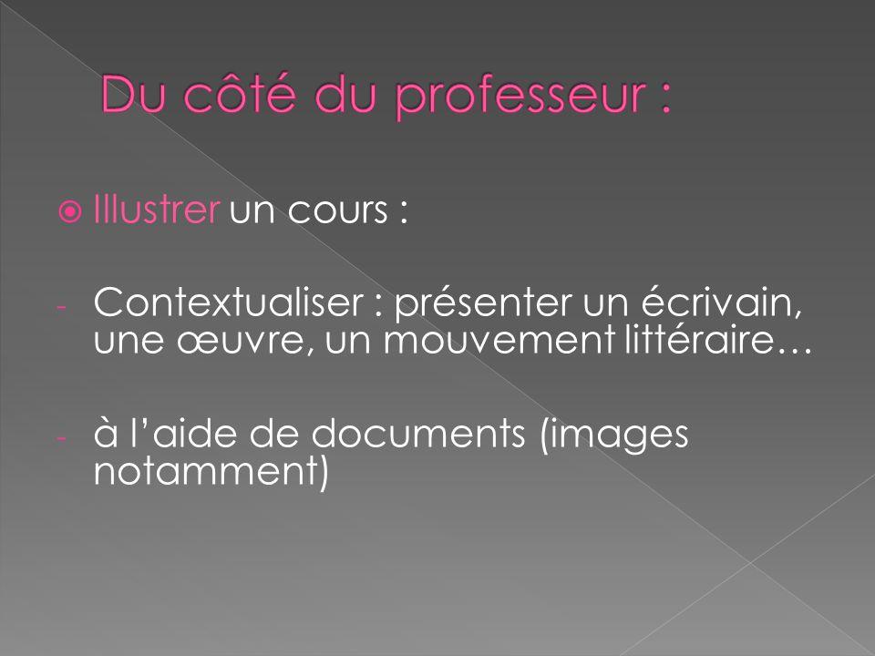 Illustrer un cours : - Contextualiser : présenter un écrivain, une œuvre, un mouvement littéraire… - à laide de documents (images notamment)