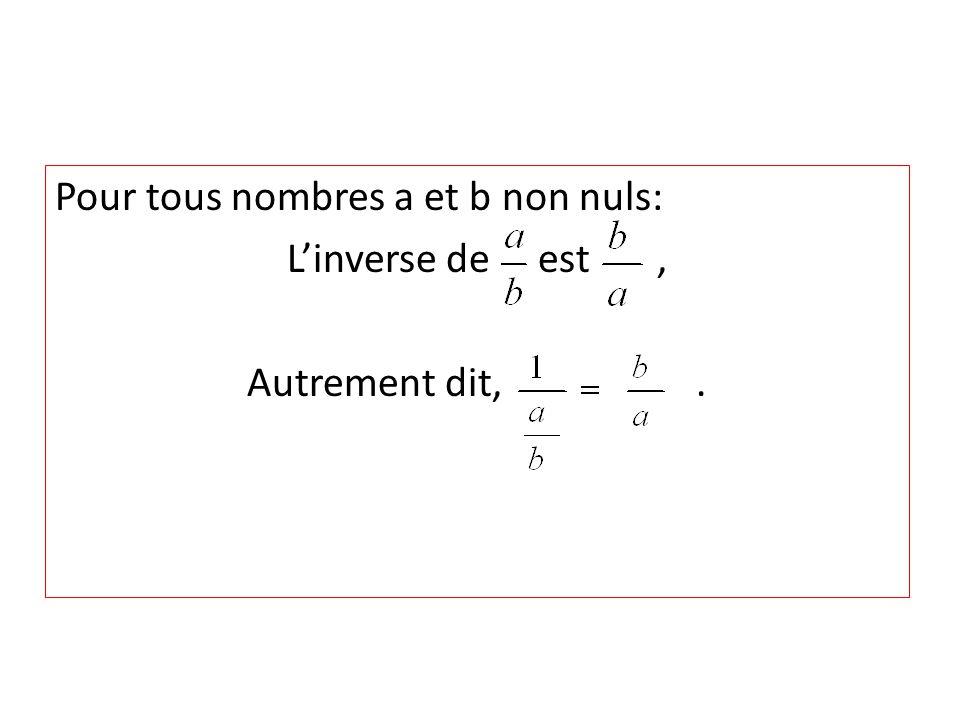Pour tous nombres a et b non nuls: Linverse de est, Autrement dit,.