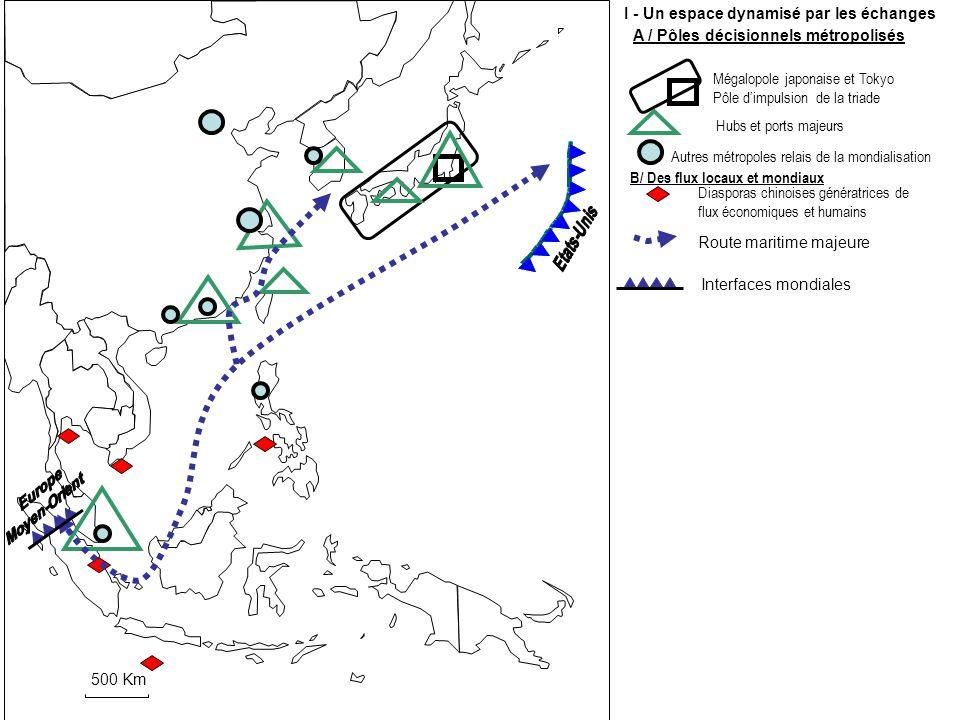 500 Km I - Un espace dynamisé par les échanges A / Pôles décisionnels métropolisés Mégalopole japonaise et Tokyo Pôle dimpulsion de la triade Hubs et