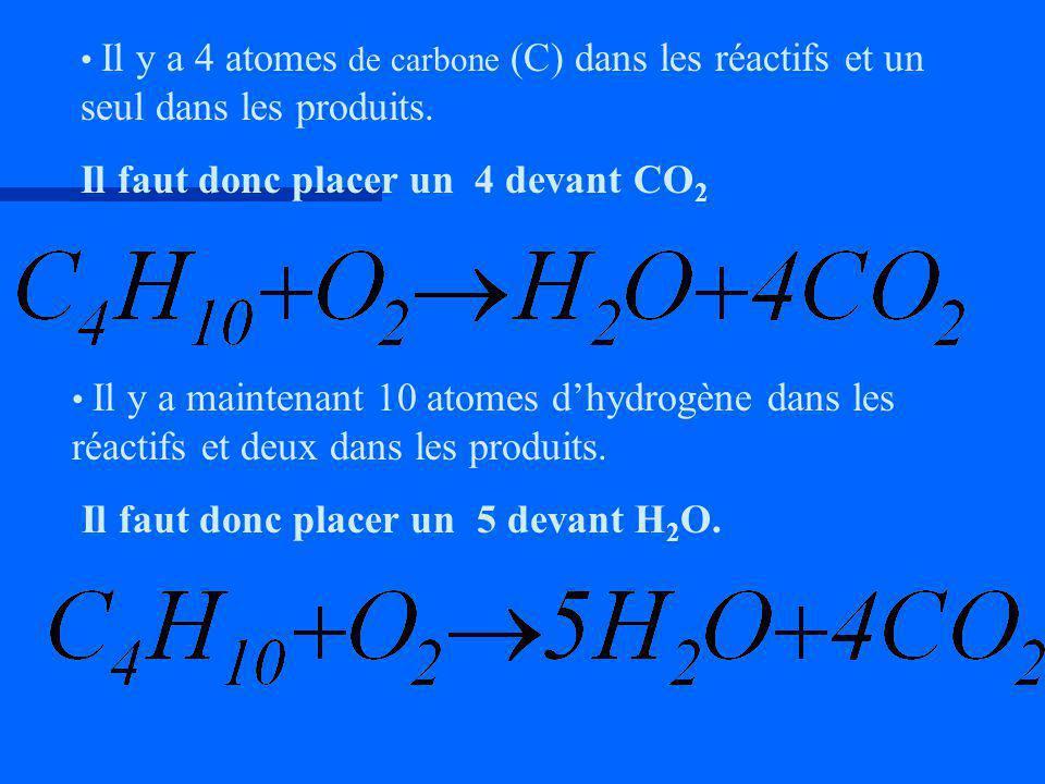 Il y a 4 atomes de carbone (C) dans les réactifs et un seul dans les produits. Il faut donc placer un 4 devant CO 2 Il y a maintenant 10 atomes dhydro