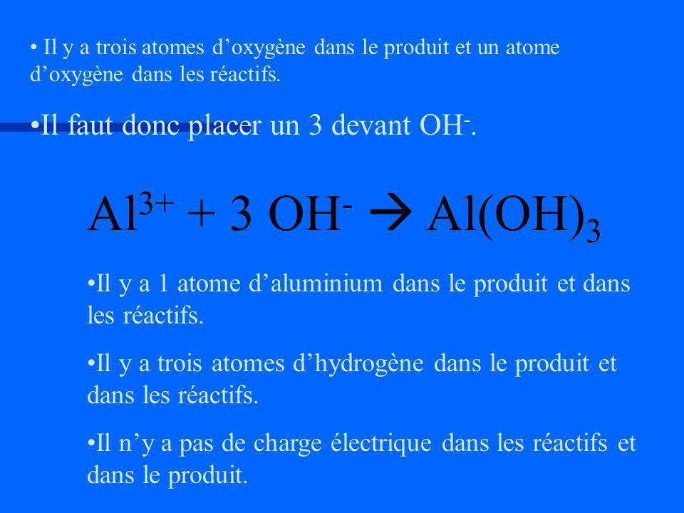 Il y a 1 atome daluminium dans le produit et dans les réactifs. Il y a trois atomes dhydrogène dans le produit et dans les réactifs. Il ny a pas de ch