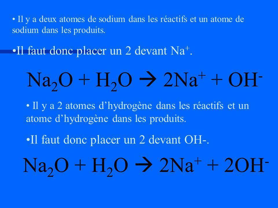Il y a 2 atomes dhydrogène dans les réactifs et un atome dhydrogène dans les produits. Il faut donc placer un 2 devant OH-. Il y a deux atomes de sodi