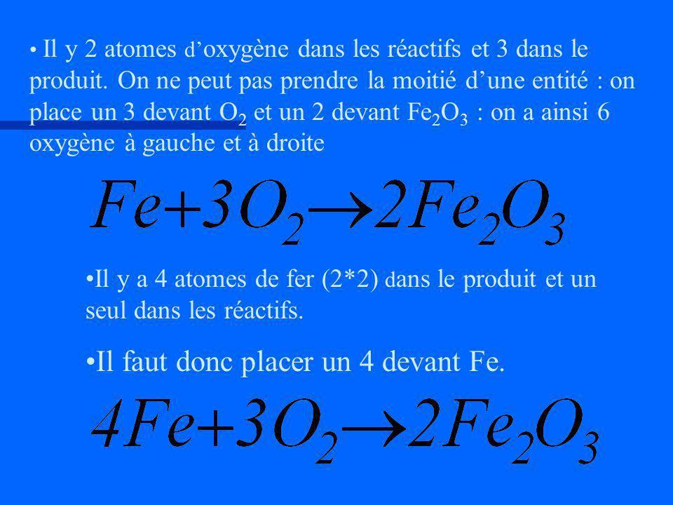 Il y 2 atomes d oxygène dans les réactifs et 3 dans le produit. On ne peut pas prendre la moitié dune entité : on place un 3 devant O2 O2 et un 2 deva