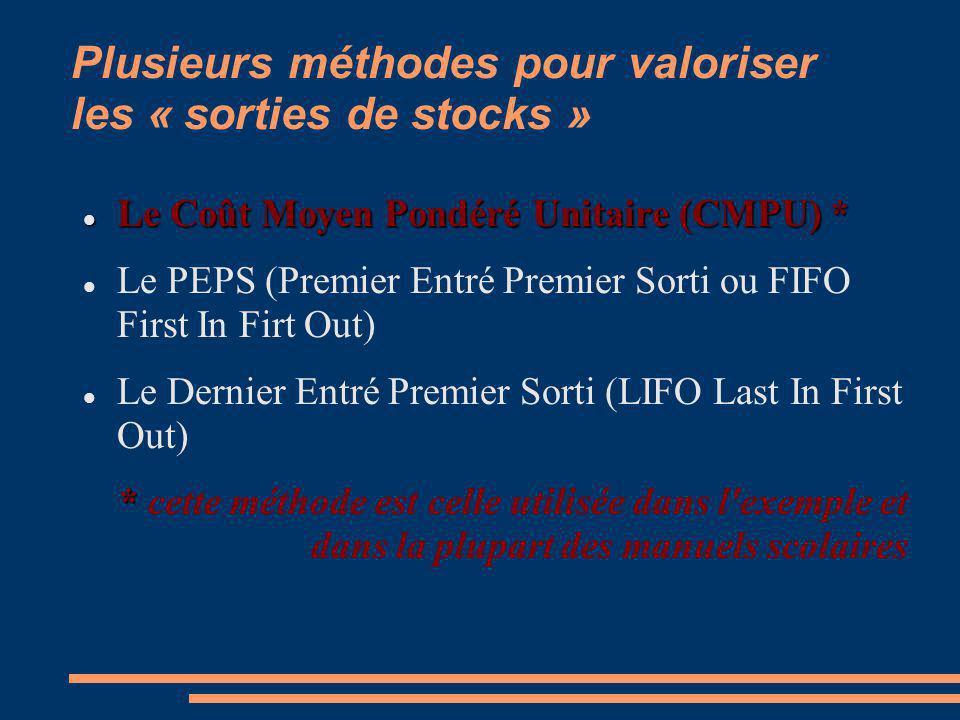 Plusieurs méthodes pour valoriser les « sorties de stocks » Le Coût Moyen Pondéré Unitaire (CMPU) * Le Coût Moyen Pondéré Unitaire (CMPU) * Le PEPS (P