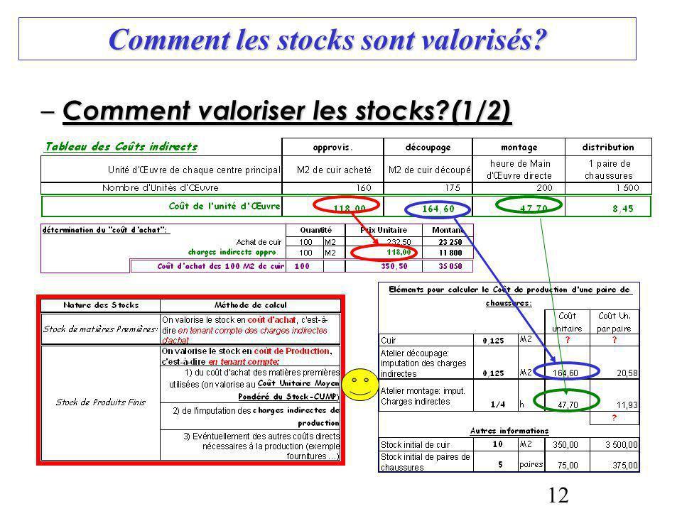 12 Comment les stocks sont valorisés? – Comment valoriser les stocks?(1/2)
