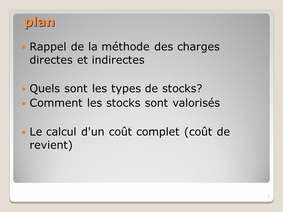 2 plan Rappel de la méthode des charges directes et indirectes Quels sont les types de stocks? Comment les stocks sont valorisés Le calcul d'un coût c