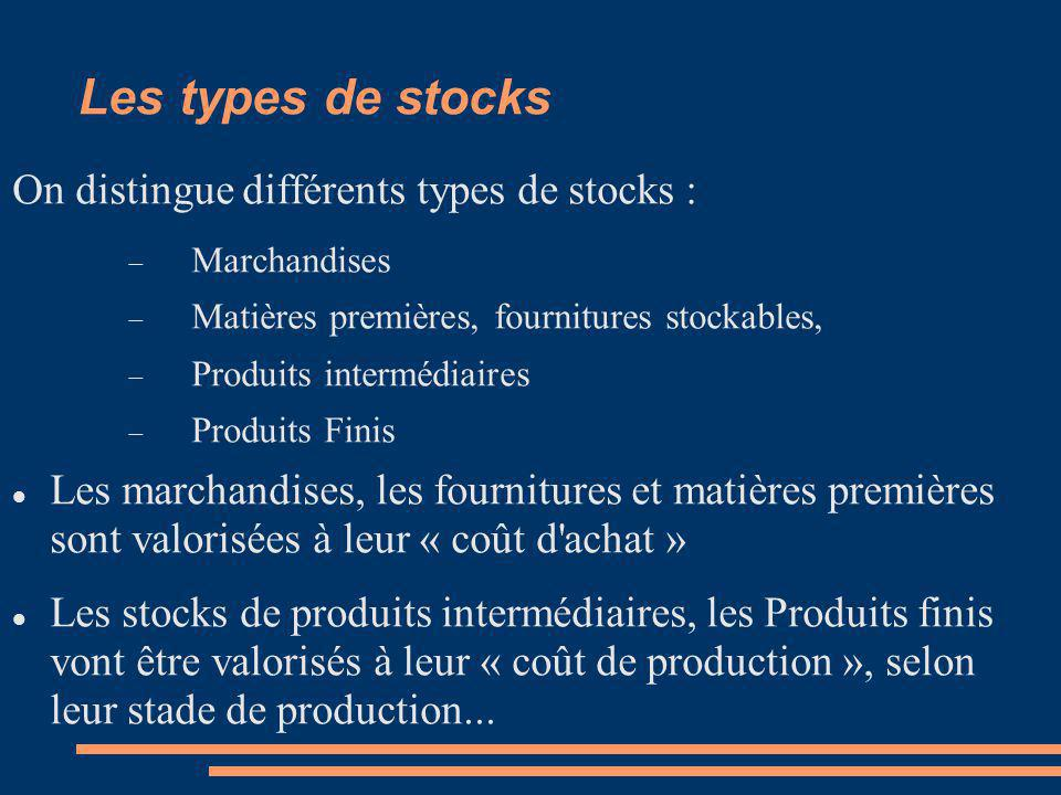 Les types de stocks On distingue différents types de stocks : Marchandises Matières premières, fournitures stockables, Produits intermédiaires Produit