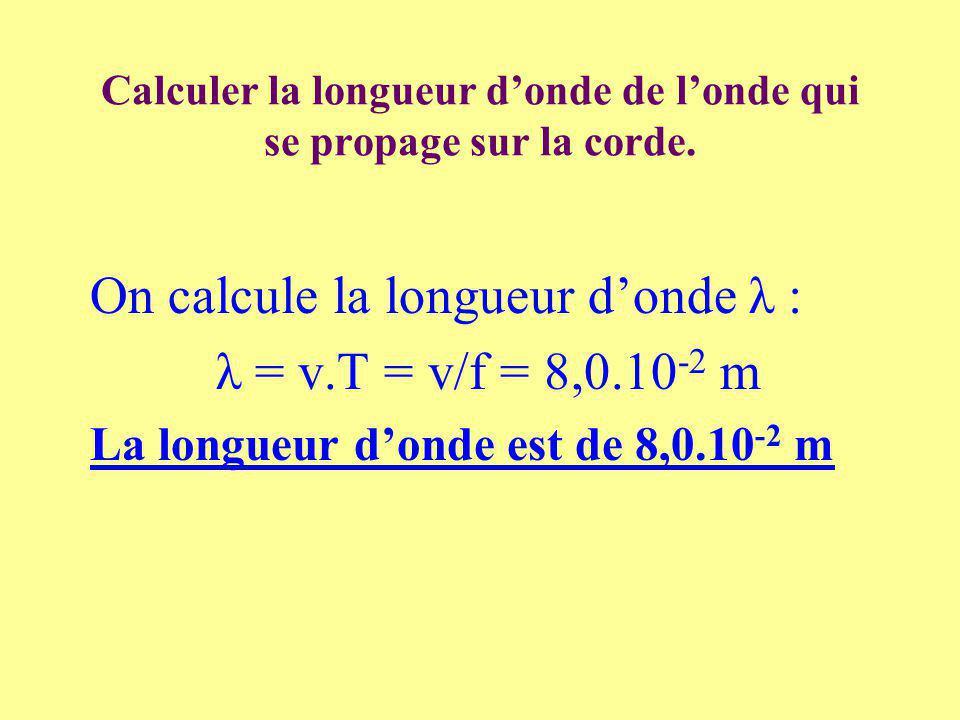 Calculer la longueur donde de londe qui se propage sur la corde. On calcule la longueur donde λ : λ = v.T = v/f = 8,0.10 -2 m La longueur donde est de