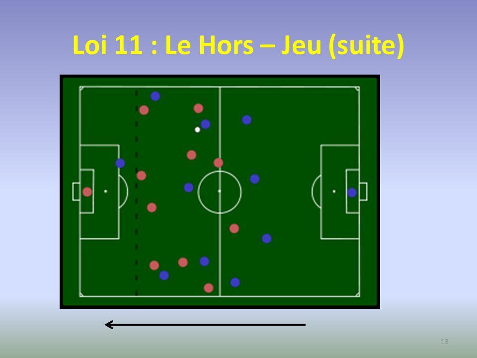 Loi 11 : Le Hors – Jeu (suite) 13