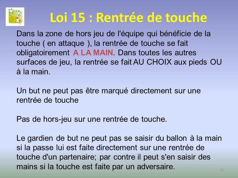 Loi 15 : Rentrée de touche Dans la zone de hors jeu de l'équipe qui bénéficie de la touche ( en attaque ), la rentrée de touche se fait obligatoiremen