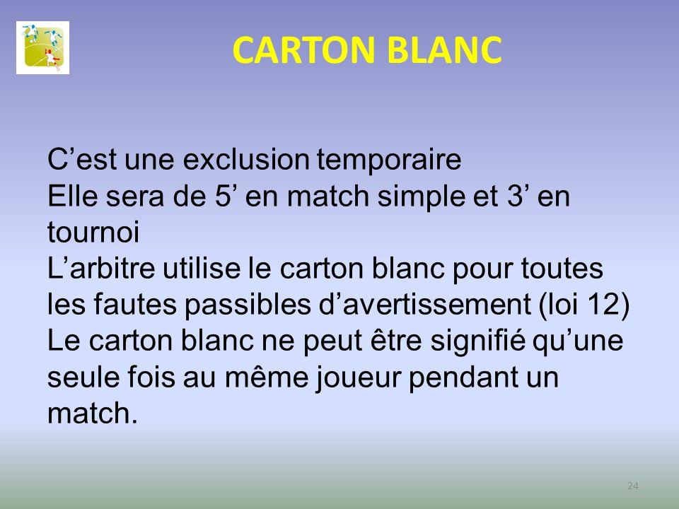 CARTON BLANC Cest une exclusion temporaire Elle sera de 5 en match simple et 3 en tournoi Larbitre utilise le carton blanc pour toutes les fautes pass