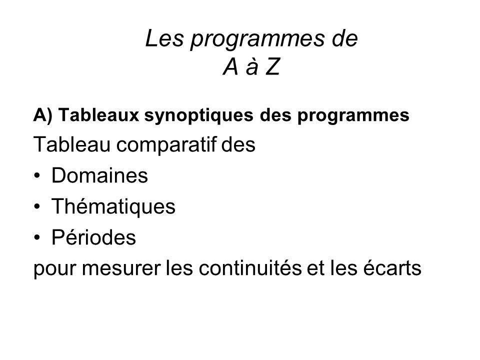 Les programmes de A à Z A) Tableaux synoptiques des programmes Tableau comparatif des Domaines Thématiques Périodes pour mesurer les continuités et le
