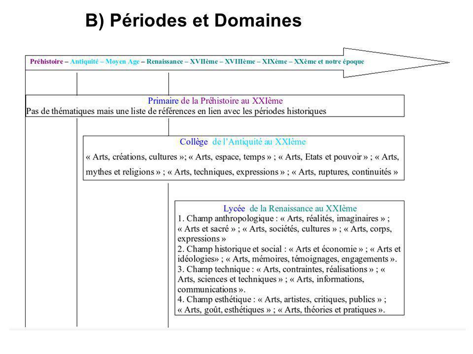 B) Périodes et Domaines