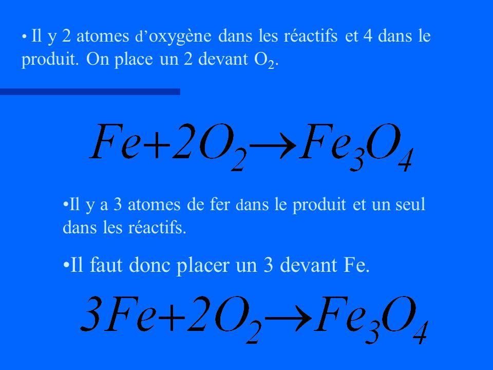 Il y 2 atomes d oxygène dans les réactifs et 4 dans le produit. On place un 2 devant O2.O2. Il y a 3 atomes de fer d ans le produit et un seul dans le