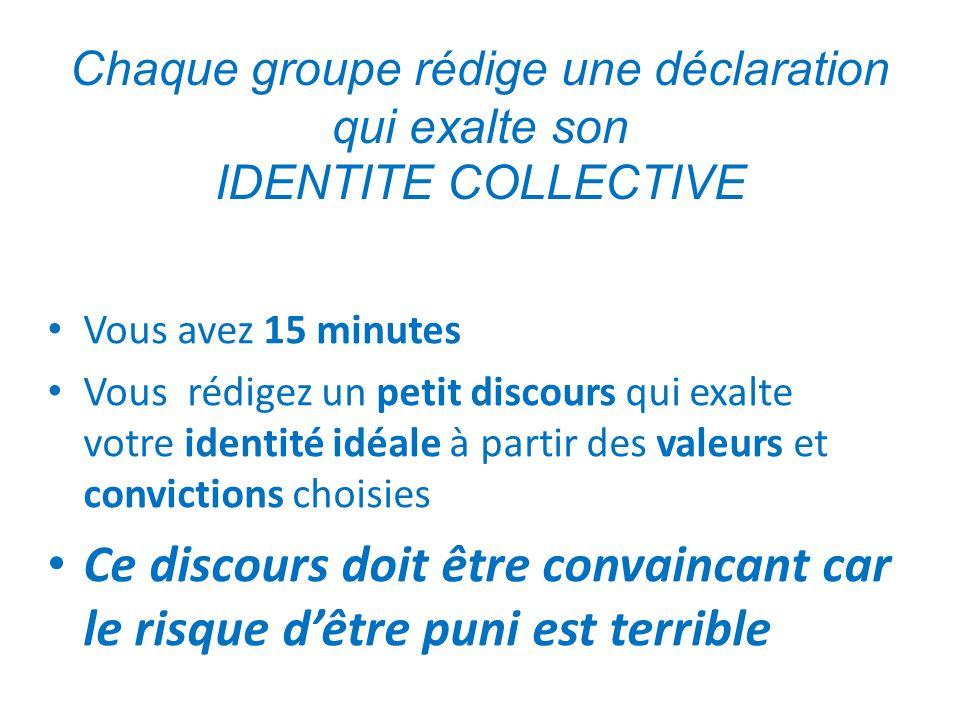 Chaque groupe rédige une déclaration qui exalte son IDENTITE COLLECTIVE Vous avez 15 minutes Vous rédigez un petit discours qui exalte votre identité