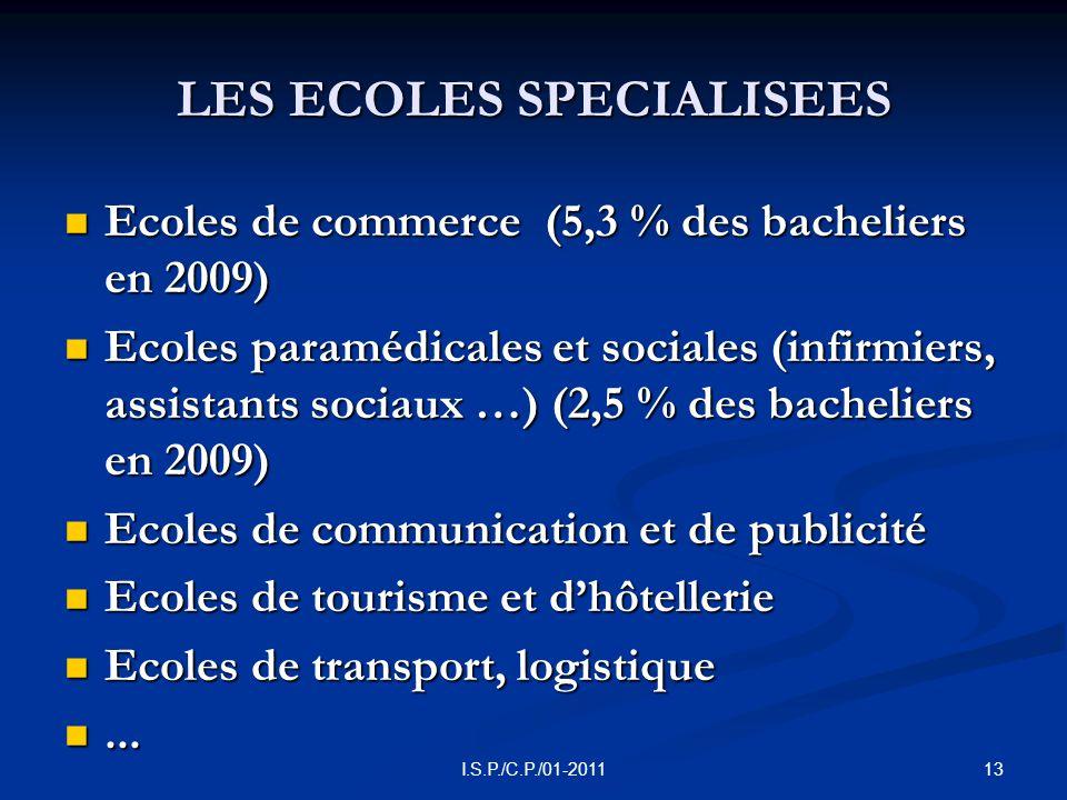 13I.S.P./C.P./01-2011 LES ECOLES SPECIALISEES Ecoles de commerce (5,3 % des bacheliers en 2009) Ecoles de commerce (5,3 % des bacheliers en 2009) Ecoles paramédicales et sociales (infirmiers, assistants sociaux …) (2,5 % des bacheliers en 2009) Ecoles paramédicales et sociales (infirmiers, assistants sociaux …) (2,5 % des bacheliers en 2009) Ecoles de communication et de publicité Ecoles de communication et de publicité Ecoles de tourisme et dhôtellerie Ecoles de tourisme et dhôtellerie Ecoles de transport, logistique Ecoles de transport, logistique......
