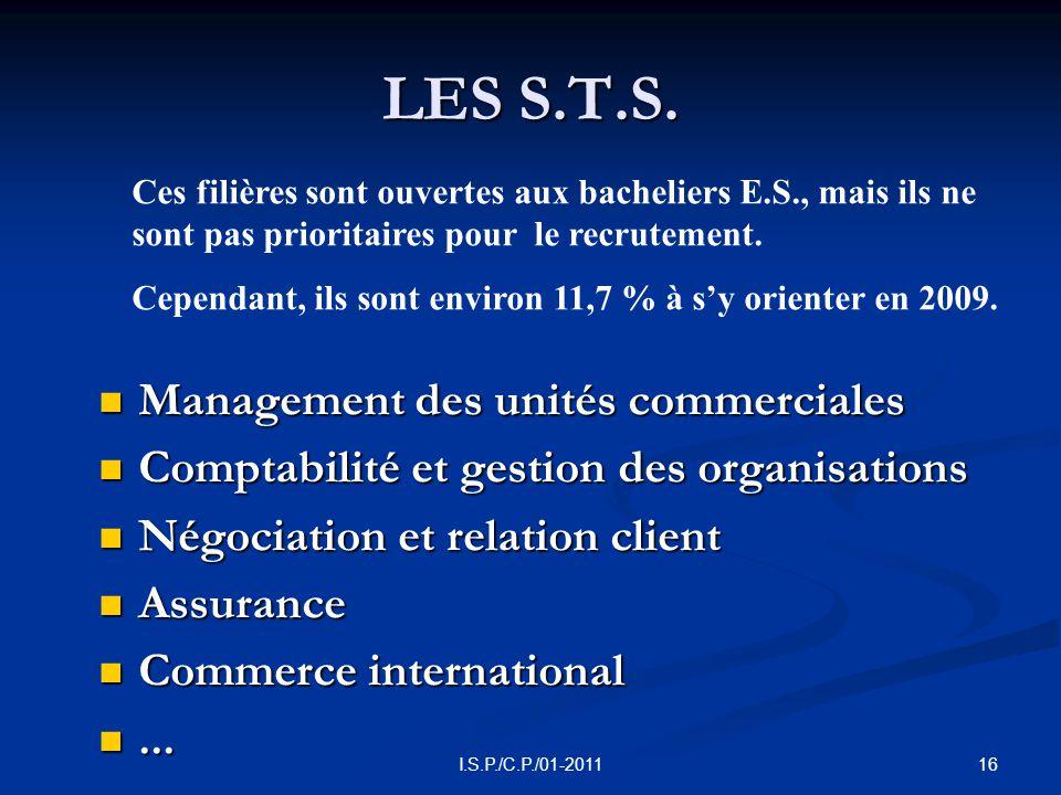16I.S.P./C.P./01-2011 LES S.T.S.