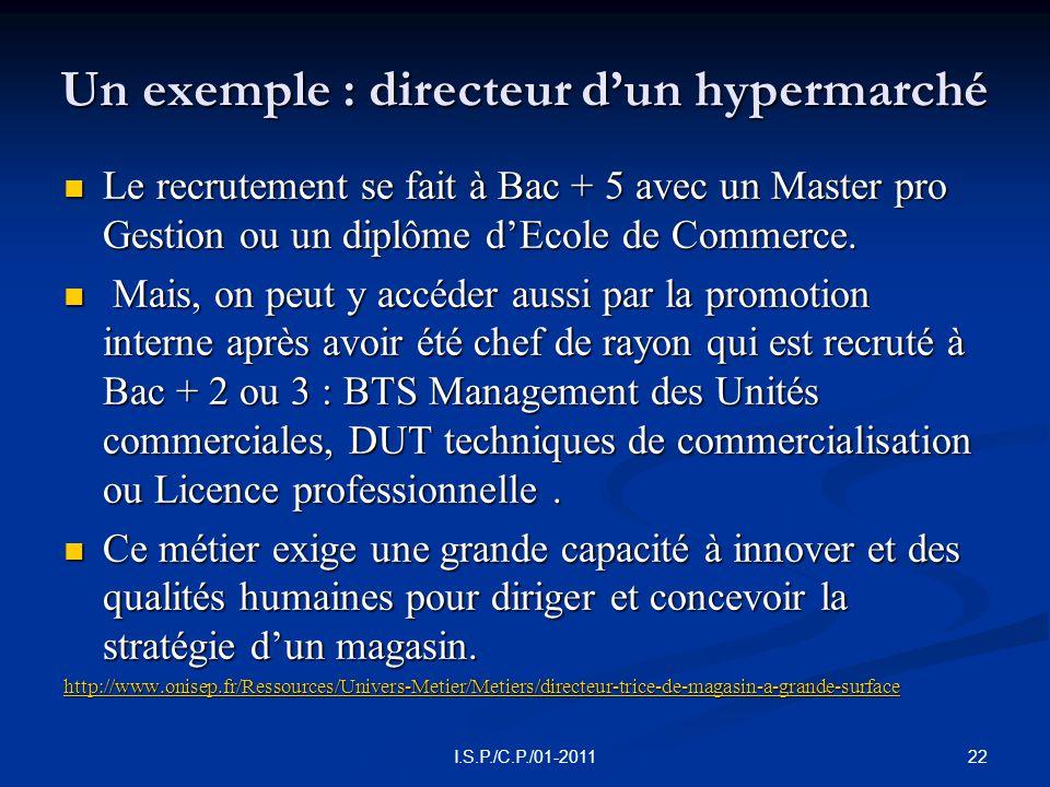 Un exemple : directeur dun hypermarché Le recrutement se fait à Bac + 5 avec un Master pro Gestion ou un diplôme dEcole de Commerce.