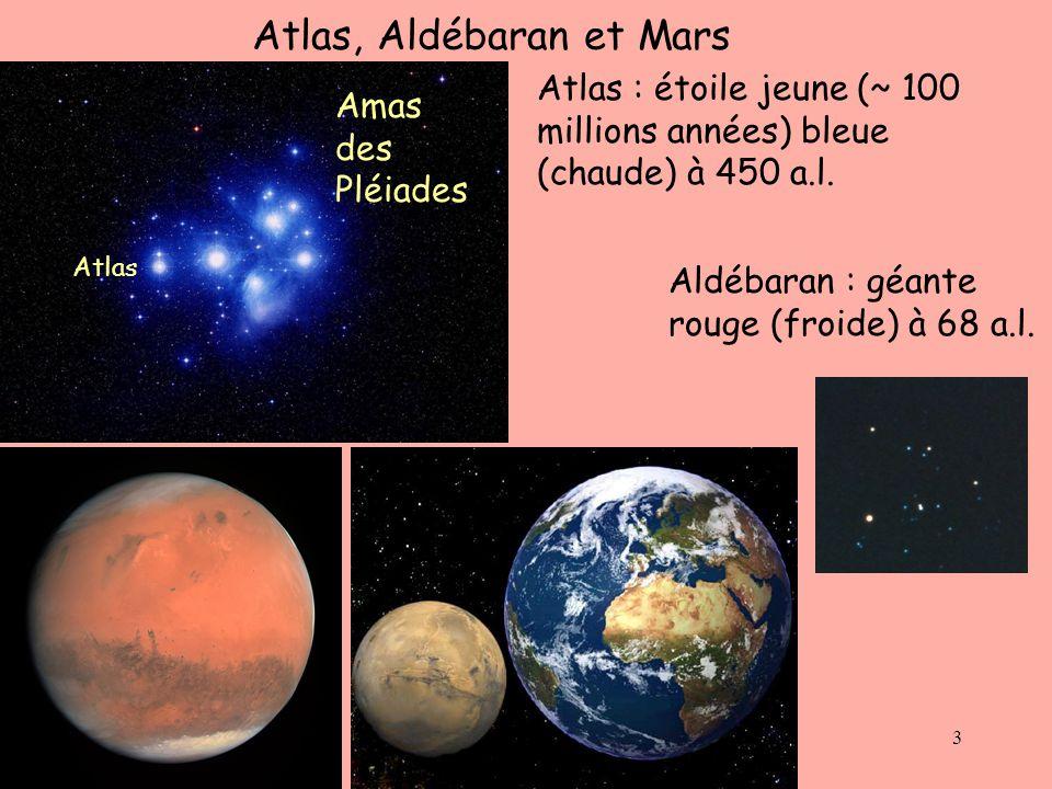 3 Atlas, Aldébaran et Mars Atlas Atlas : étoile jeune (~ 100 millions années) bleue (chaude) à 450 a.l. Amas des Pléiades Aldébaran : géante rouge (fr