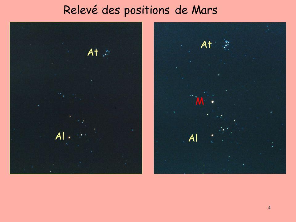 4 Relevé des positions de Mars At Al At Al M