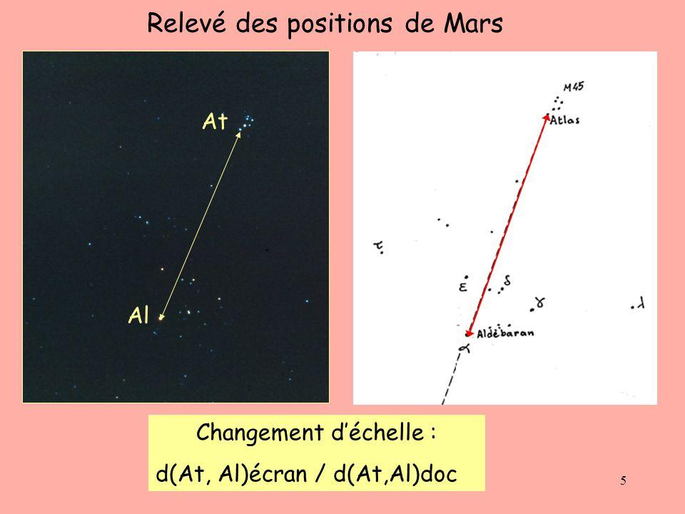 5 Relevé des positions de Mars At Al Changement déchelle : d(At, Al)écran / d(At,Al)doc