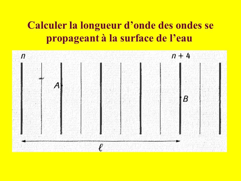 Calculer la longueur donde des ondes se propageant à la surface de leau