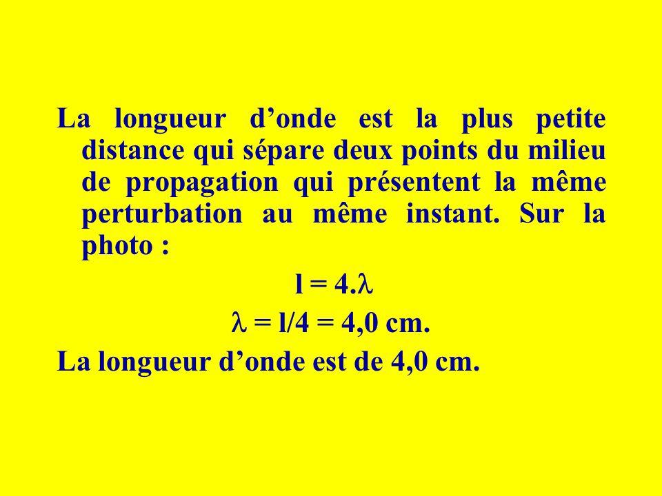 La longueur donde est la plus petite distance qui sépare deux points du milieu de propagation qui présentent la même perturbation au même instant. Sur
