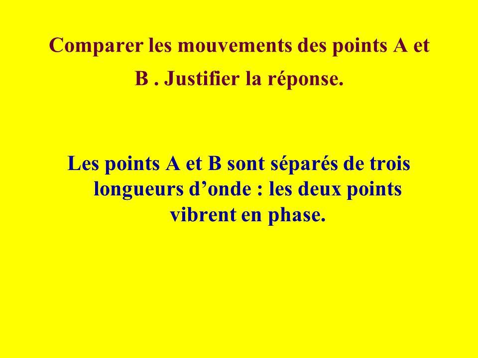 Comparer les mouvements des points A et B. Justifier la réponse. Les points A et B sont séparés de trois longueurs donde : les deux points vibrent en