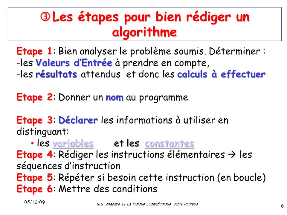 05/10/09 I&G- chapitre 11-La logique Logarithmique -Mme Roulaud 6 Les étapes pour bien rédiger un algorithme Les étapes pour bien rédiger un algorithme Etape 1 Etape 1: Bien analyser le problème soumis.