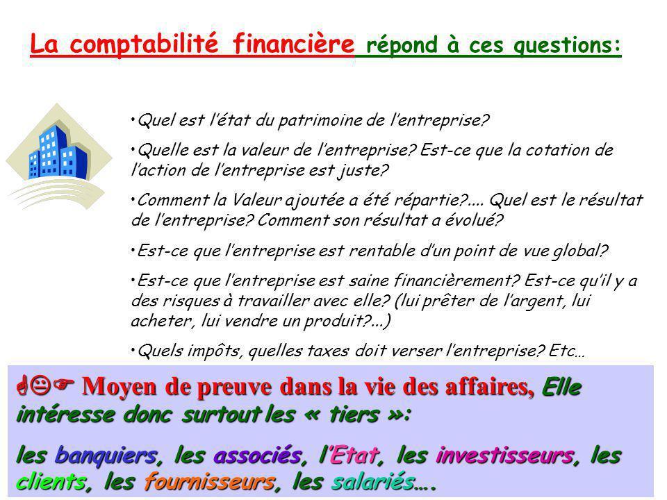 I&G- Intro thème 3 -Mme Roulaud La comptabilité financière répond à ces questions: Quel est létat du patrimoine de lentreprise? Quelle est la valeur d