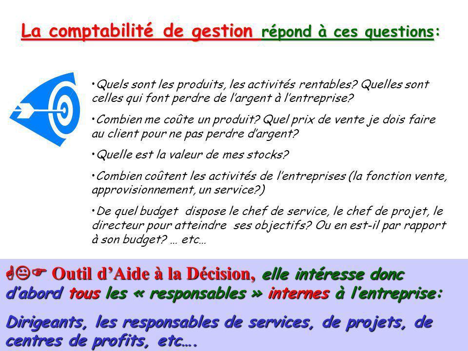 I&G- Intro thème 3 -Mme Roulaud La comptabilité de gestion répond à ces questions: Quels sont les produits, les activités rentables.