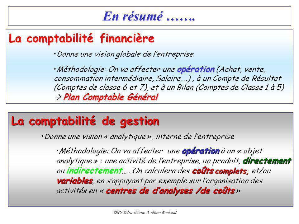 I&G- Intro thème 3 -Mme Roulaud En résumé ……. La comptabilité de gestion Donne une vision « analytique », interne de lentreprise Méthodologie: On va a