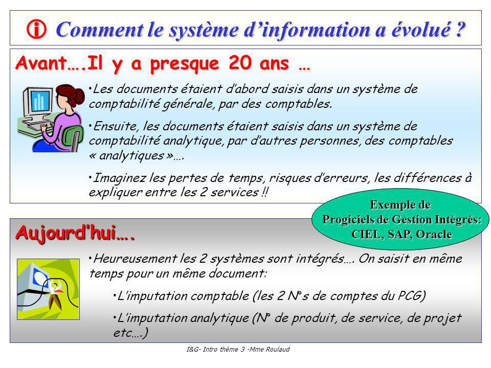 I&G- Intro thème 3 -Mme Roulaud Comment le système dinformation a évolué ? Comment le système dinformation a évolué ? Aujourdhui…. Heureusement les 2