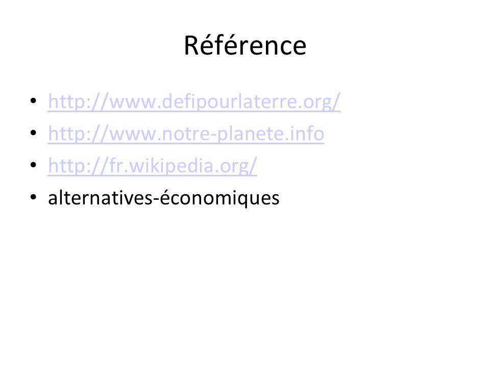 Référence http://www.defipourlaterre.org/ http://www.notre-planete.info http://fr.wikipedia.org/ alternatives-économiques