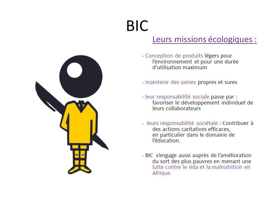 BIC Leurs missions écologiques : - Conception de produits légers pour lenvironnement et pour une durée dutilisation maximum - maintenir des usines pro