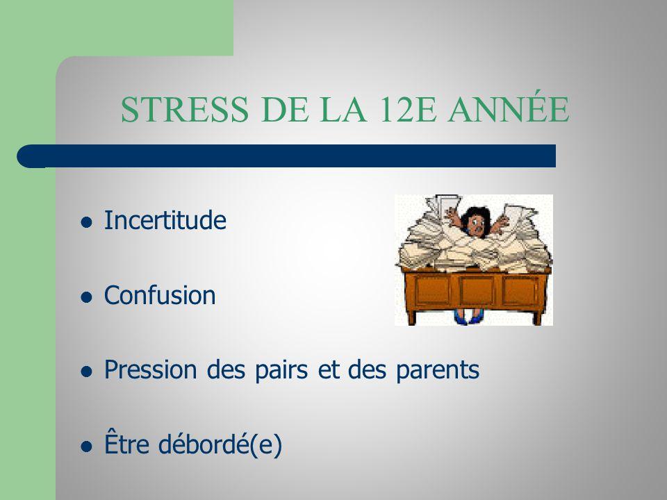 STRESS DE LA 12E ANNÉE Incertitude Confusion Pression des pairs et des parents Être débordé(e)
