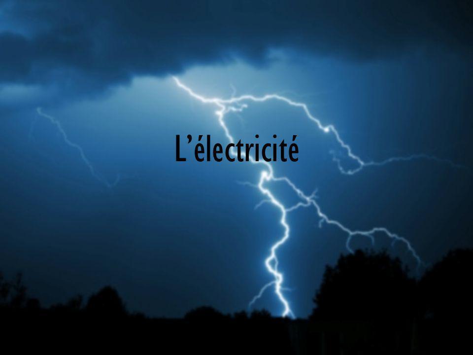 Lélectricité statique Lélectricité dynamique Lutilisation de lélectricité Lélectricité et lenvironnement