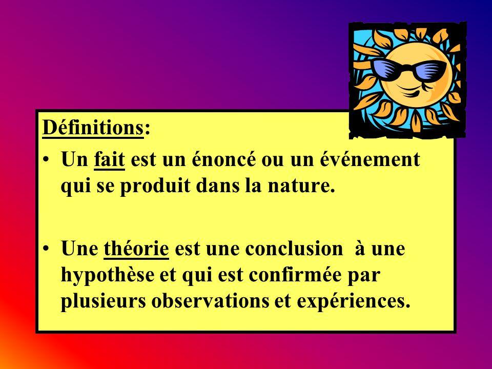 Définitions: Un fait est un énoncé ou un événement qui se produit dans la nature. Une théorie est une conclusion à une hypothèse et qui est confirmée