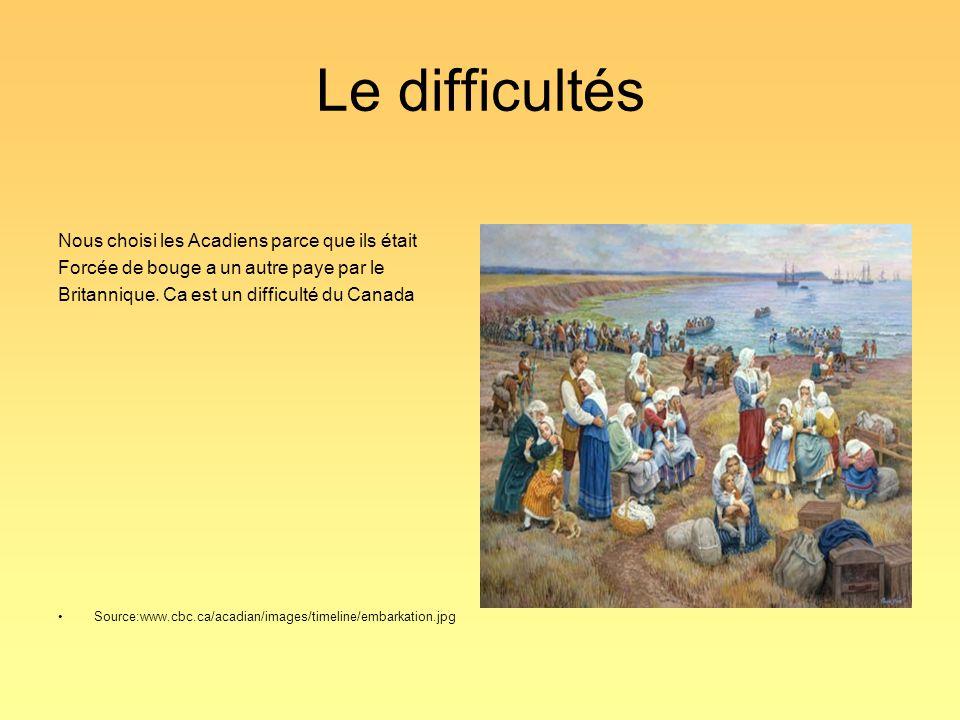 Le difficultés Nous choisi les Acadiens parce que ils était Forcée de bouge a un autre paye par le Britannique.