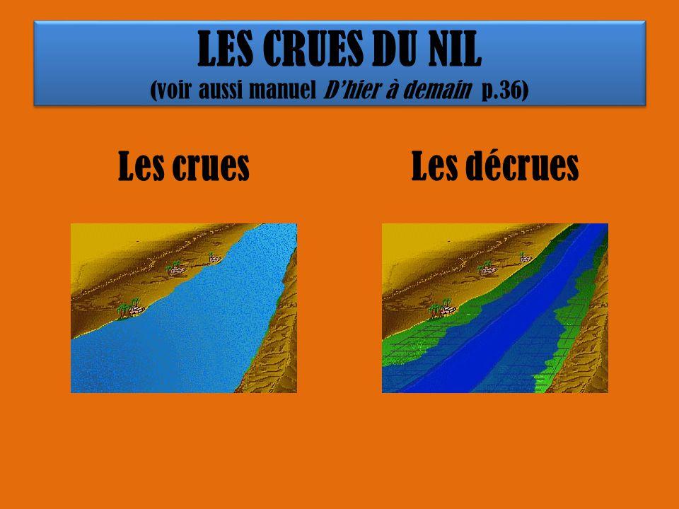 LES CRUES DU NIL (voir aussi manuel Dhier à demain p.36) Les cruesLes décrues