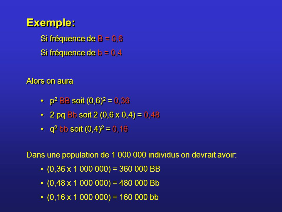 Exemple: Si fréquence de B = 0,6 Si fréquence de b = 0,4 Alors on aura Exemple: Si fréquence de B = 0,6 Si fréquence de b = 0,4 Alors on aura p 2 BB s