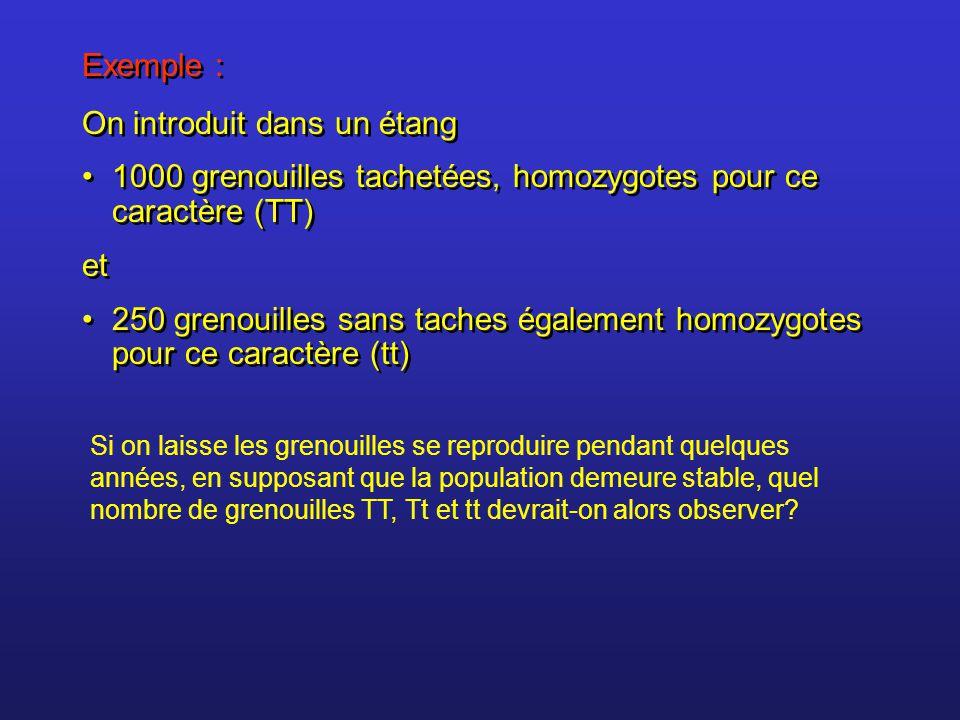 Exemple : On introduit dans un étang 1000 grenouilles tachetées, homozygotes pour ce caractère (TT) et 250 grenouilles sans taches également homozygot