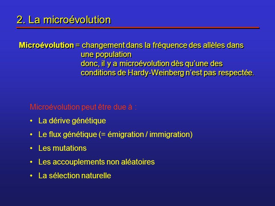 2. La microévolution Microévolution = changement dans la fréquence des allèles dans une population donc, il y a microévolution dès quune des condition