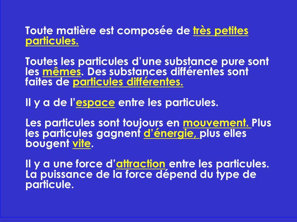 La théorie particulaire Toute matière est composée de _____________________. Toutes les particules dune substance pure sont_________________. Des subs