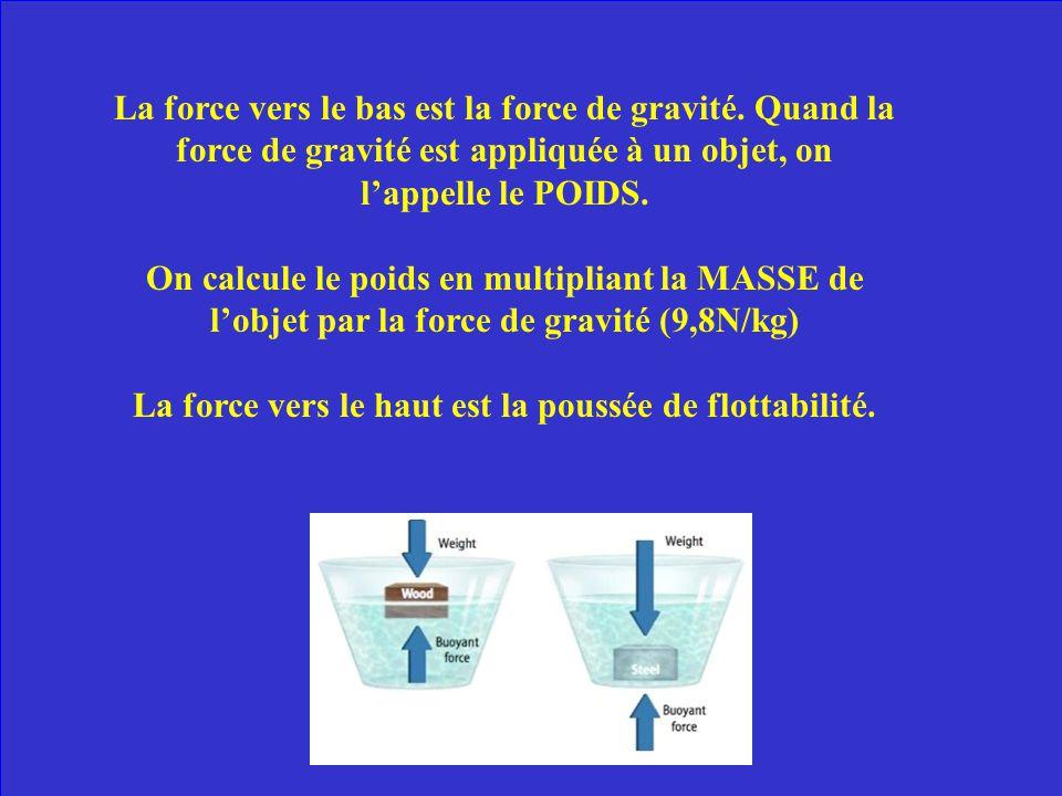 Explique quelles sont les deux forces qui agissent sur un objet dans un fluide et explique comment on ferait pour déterminer lune de ces deux forces