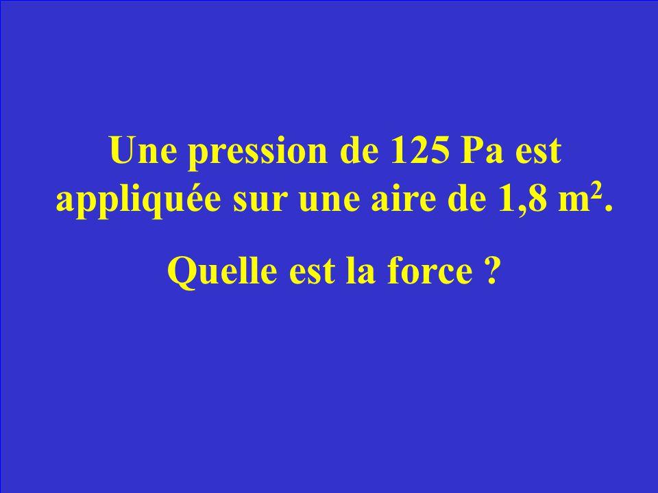 Le Pascal (N/m 2 )
