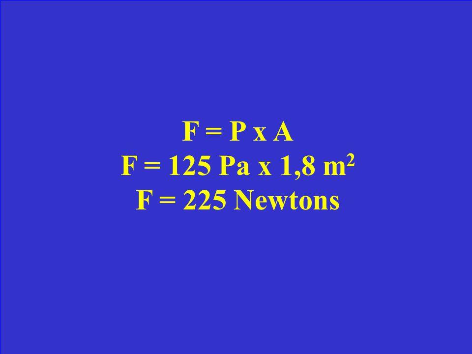 Une pression de 125 Pa est appliquée sur une aire de 1,8 m 2. Quelle est la force ?