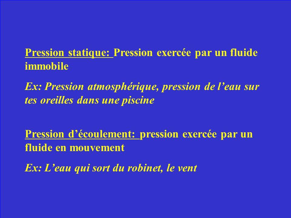 Explique la différence entre la pression statique et la pression découlement. Donne un exemple de chaque