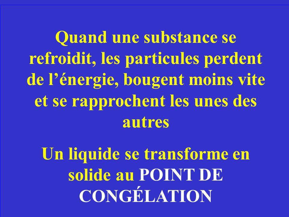 Quand une substance se refroidit, les particules perdent de lénergie, bougent moins vite et se rapprochent les unes des autres Un liquide se transforme en solide au POINT DE CONGÉLATION
