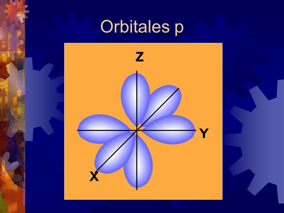 Orbitales p